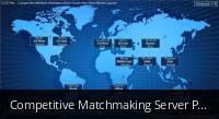 matchmaking server picker cs go vac predating speed dating anmeldelser